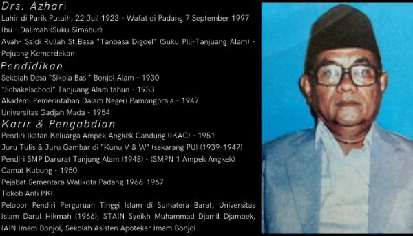Azhari, sang Doktorandusyang Menolak Tanda Jasa