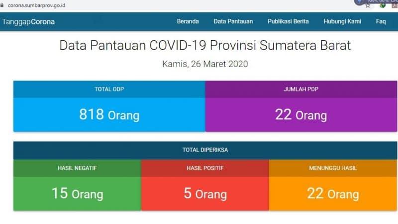 Capture laman info covid-19 Pemda Prov. Sumbar