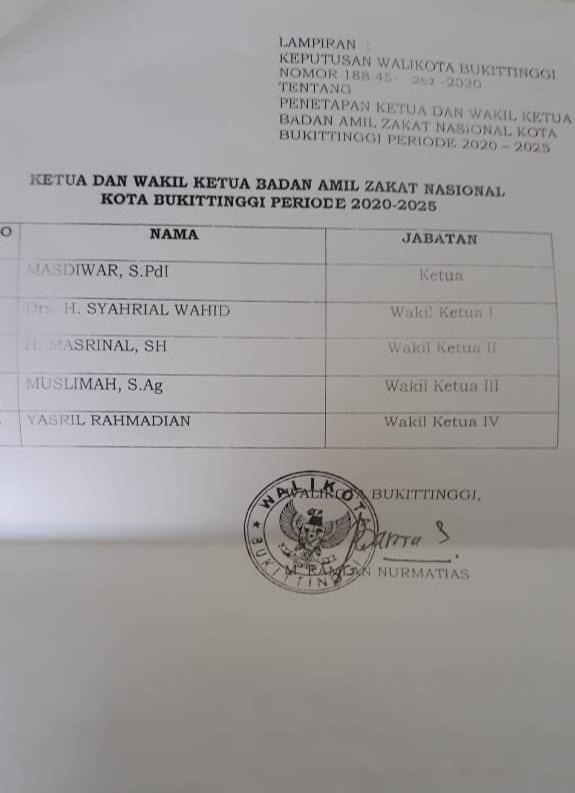 Lampiran SK Kepengurusan Baznas Kota Bukittinggi, doc. ist